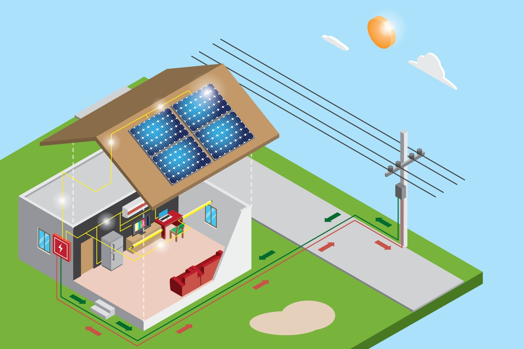 How Solar Works HowSolarWorks